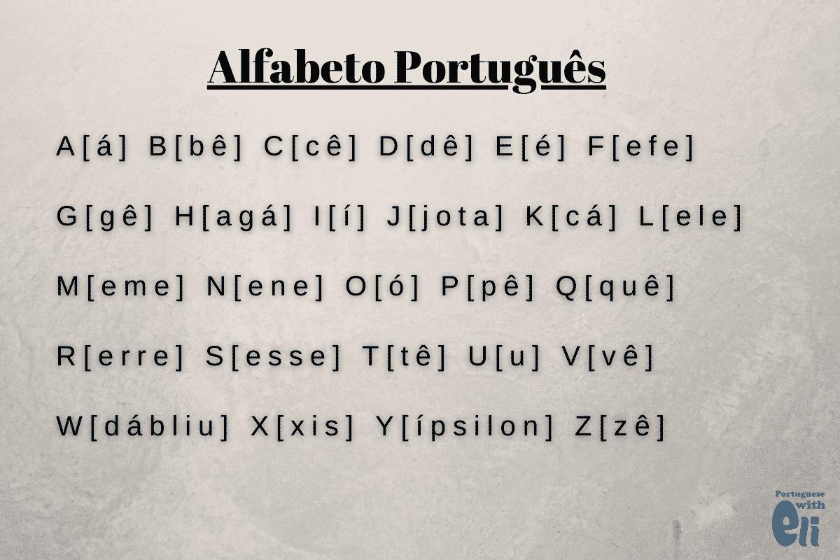 The Portuguese Alphabet — table