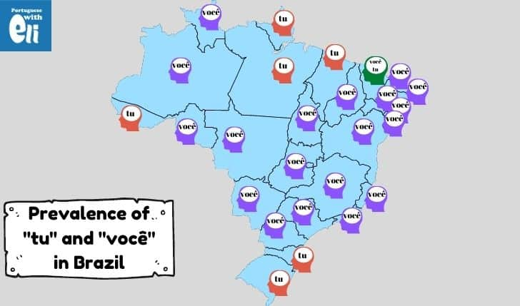 where tu and voce are used