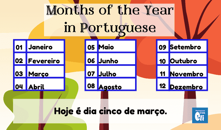 table with months in portuguese