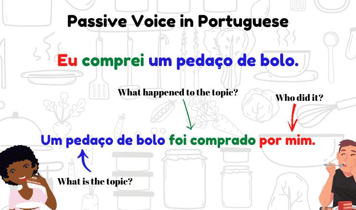 passive voice in portuguese chart