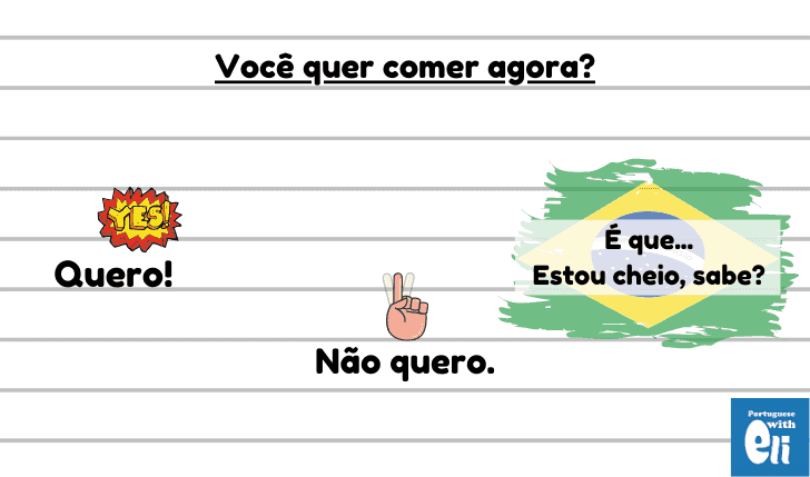 review saying yes and no in brazilian portuguese